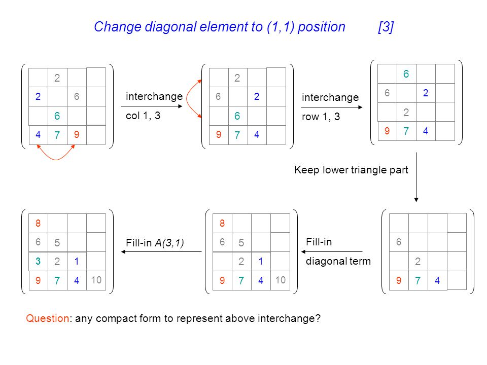 Change diagonal element to (1,1) position [3]